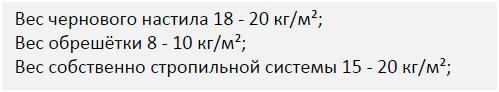 Таблица весов элементов стропильной системы