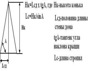 Рассчитать крышу для дома калькулятор