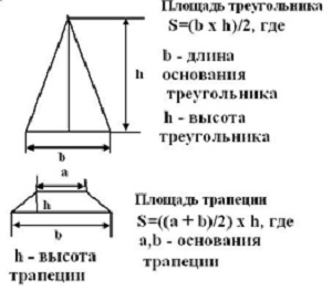 Как посчитать площадь крыши дома калькулятор