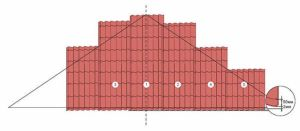 Укладка металлочерепицы на треугольном скате