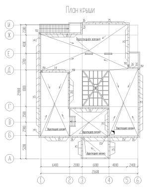 План плоской крыши