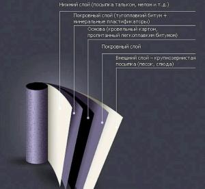структура пергамина