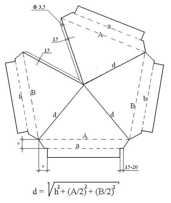 Как сделать колпак на кирпичный столб своими руками чертежи
