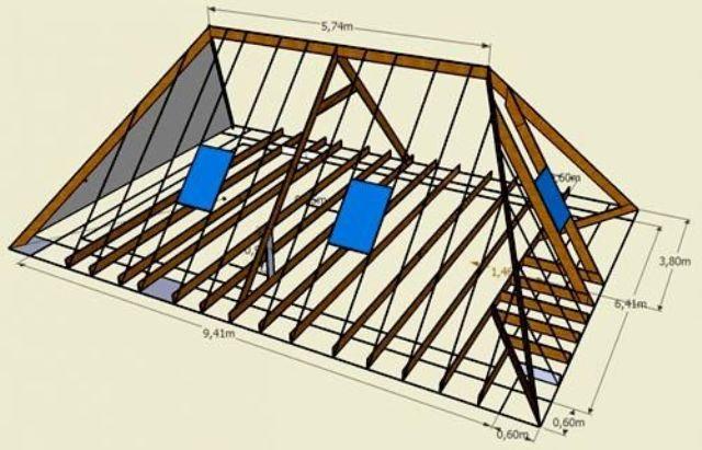 Сколько стоит метр квадратный постройки деревяной крыши