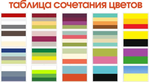 Какие цвета сочетаются в квартире