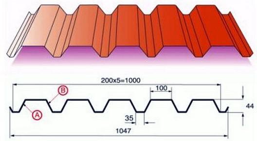 Гидроизоляция для крыши из профнастила