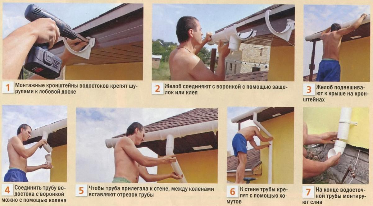 Как сделать водостоки