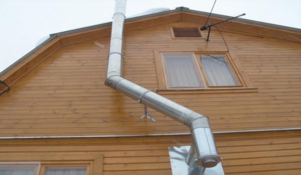 Дымоход через стену в деревянном доме